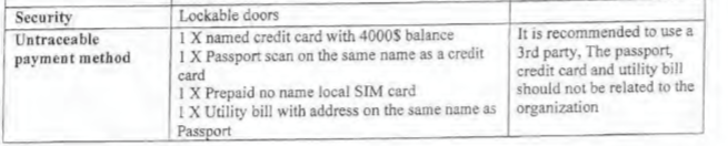 Prepaid SIM cards are becoming a hassle to buy, maybe also for governments :)