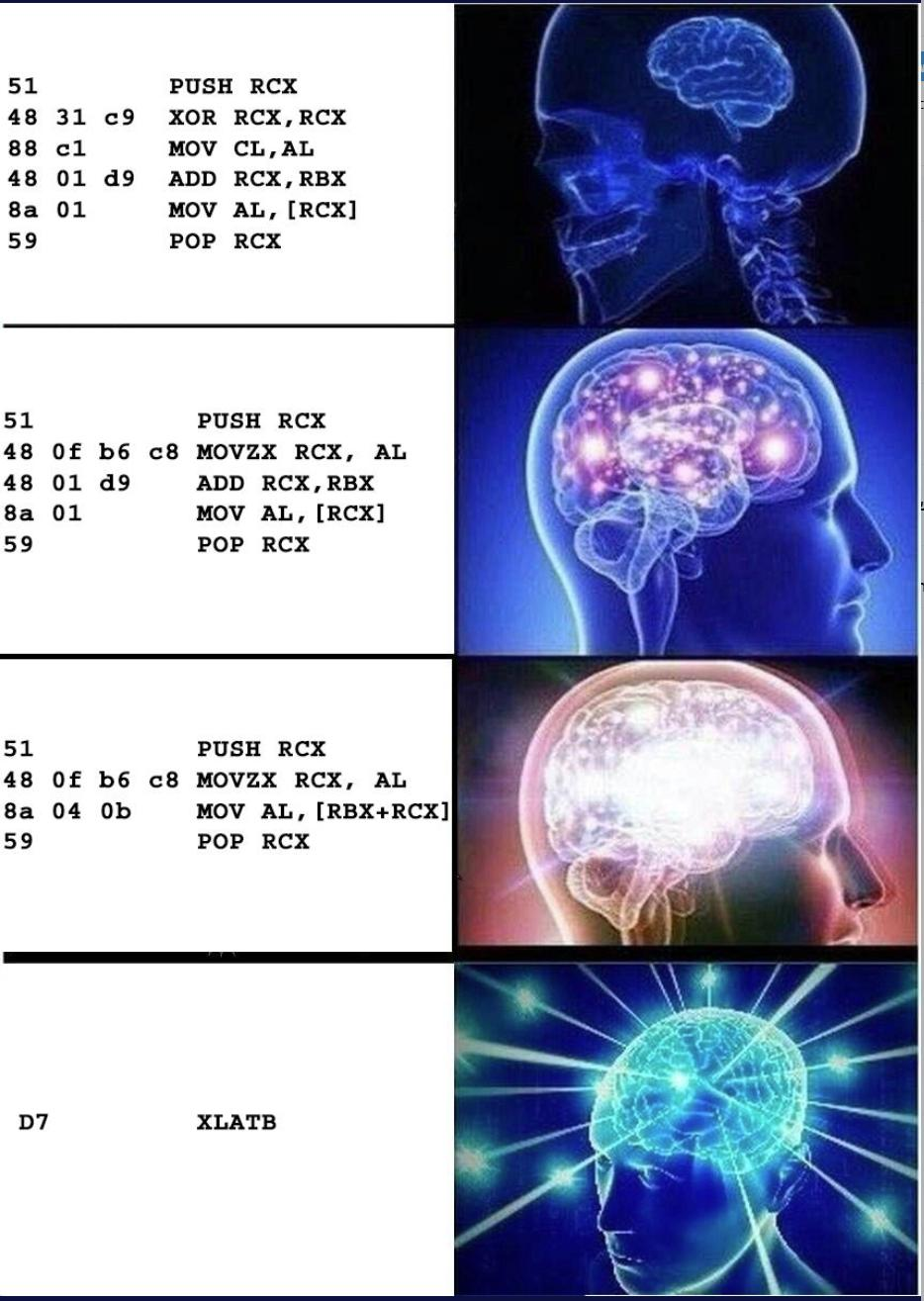 twitter meme describing waves to extract values from an array in x64